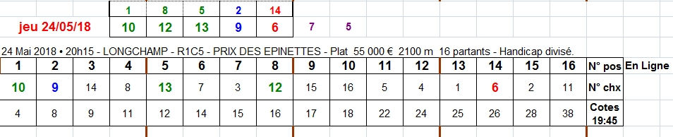 24/05/2018 --- LONGCHAMP --- R1C5 --- Mise 3 € => Gains 0 € Scree878