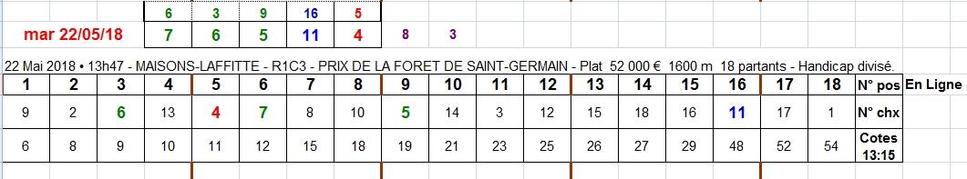 22/05/2018 --- MAISONS-LAFFITTE --- R1C3 --- Mise 3 € => Gains 0 € Scree880