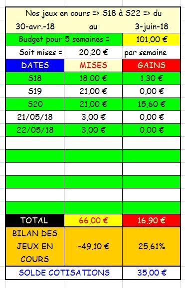 22/05/2018 --- MAISONS-LAFFITTE --- R1C3 --- Mise 3 € => Gains 0 € Scree881