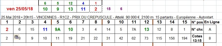 25/05/2018 --- VINCENNES --- R1C2 --- Mise 3 € => Gains 0 € Scree884
