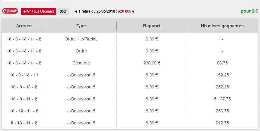 25/05/2018 --- VINCENNES --- R1C2 --- Mise 3 € => Gains 0 € Scree885