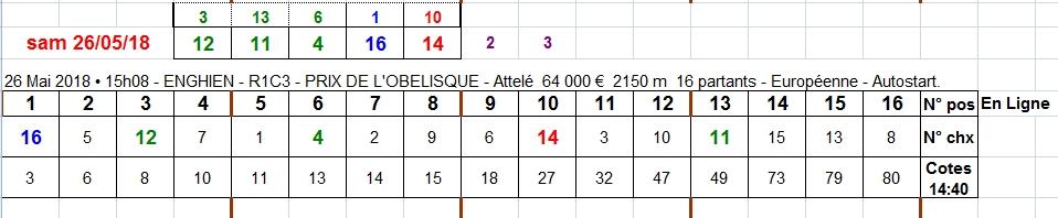 26/05/2018 --- ENGHIEN --- R1C3 --- Mise 3 € => Gains 0 € Scree887
