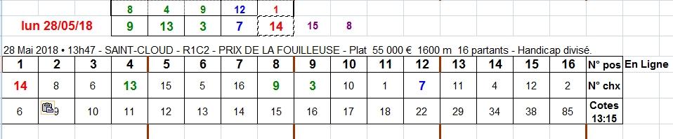 28/05/2018 --- SAINT-CLOUD --- R1C2 --- Mise 3 € => Gains 0 € Scree896