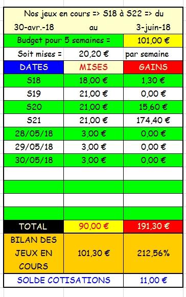 30/05/2018 --- FONTAINEBLEAU --- R1C1 --- Mise 3 € => Gains 0 € Scree904