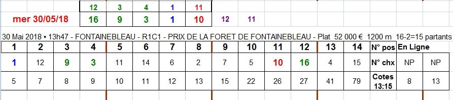 30/05/2018 --- FONTAINEBLEAU --- R1C1 --- Mise 3 € => Gains 0 € Scree906