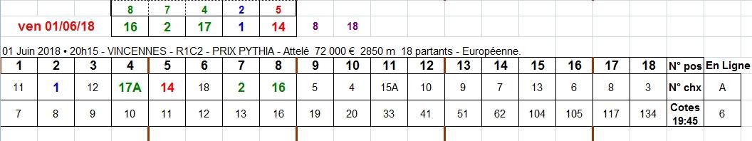 01/06/2018 --- VINCENNES --- R1C2 --- Mise 2 € => Bonus 10 € Scree913