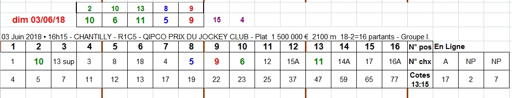 03/06/2018 --- CHANTILLY --- R1C5 --- Mise 3 € => Gains 0 € Scree924