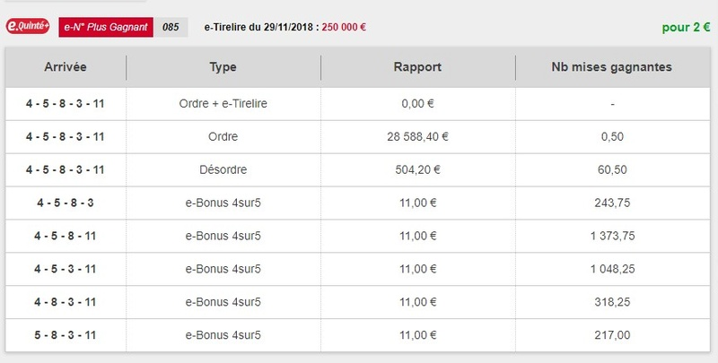 29-11-2018 --- DEAUVILLE --- R1C5 --- Mise 10 € => Gains 0 €. Scree949