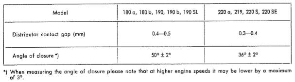 "W 105.010  TYP 219 "" Ponton""  1957 г. - Страница 6 Ae_eie10"