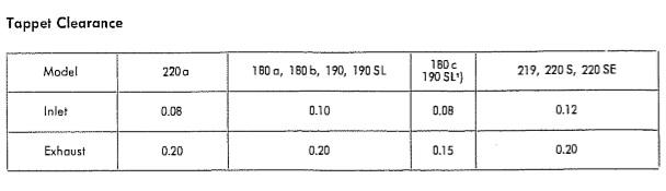 "W 105.010  TYP 219 "" Ponton""  1957 г. - Страница 6 Ae_za10"