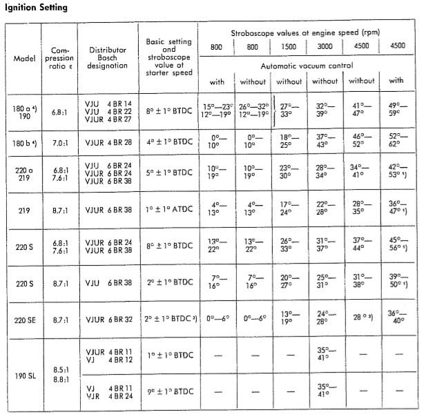 """W 105.010  TYP 219 """" Ponton""""  1957 г. - Страница 6 Azae10"""