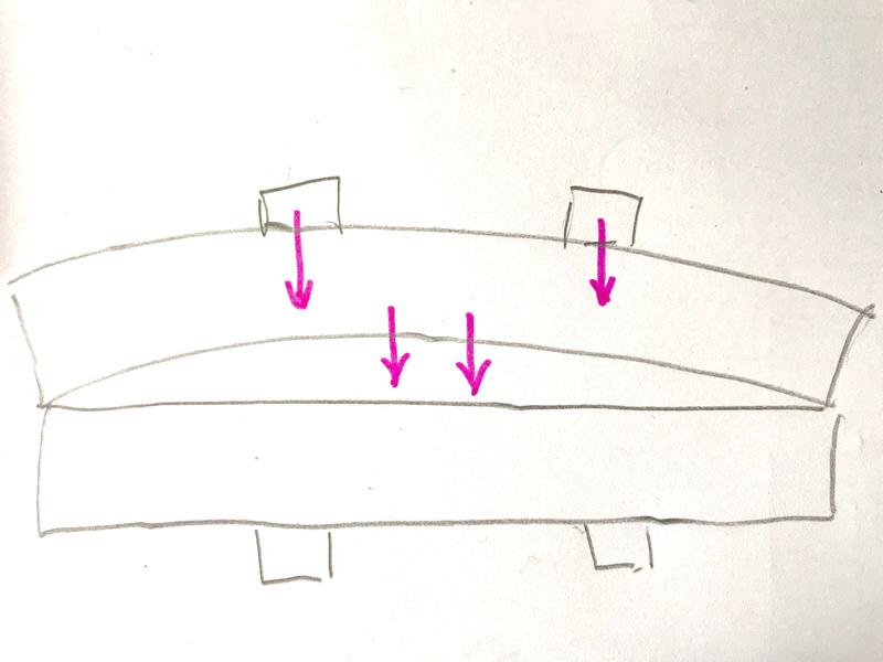 Réglage dégauchisseuse pour chant cambré Concav10