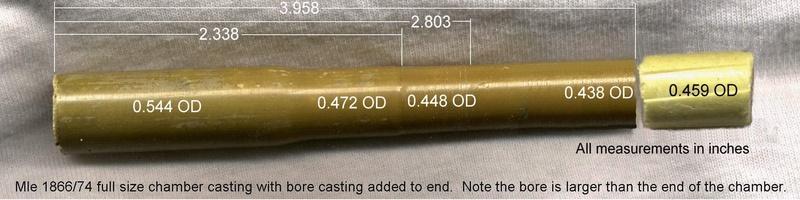 Problème sur Fusil Gras 1866/74 66-7410