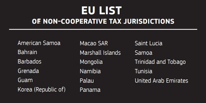 """BREVES - Le Maroc exclu de la """"liste noire""""... Liste_10"""
