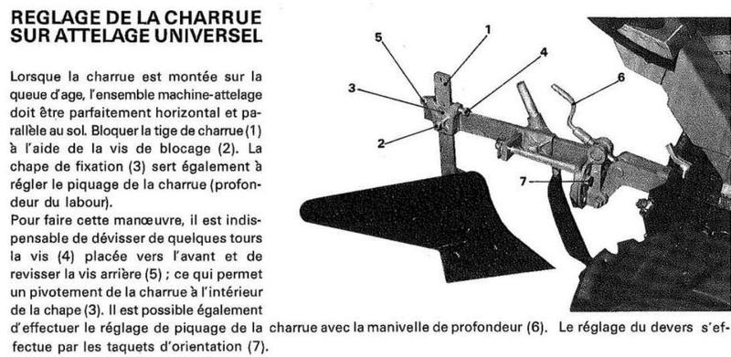 bouyer - ( Recherche ) renseignement brabant bouyer Uw81012