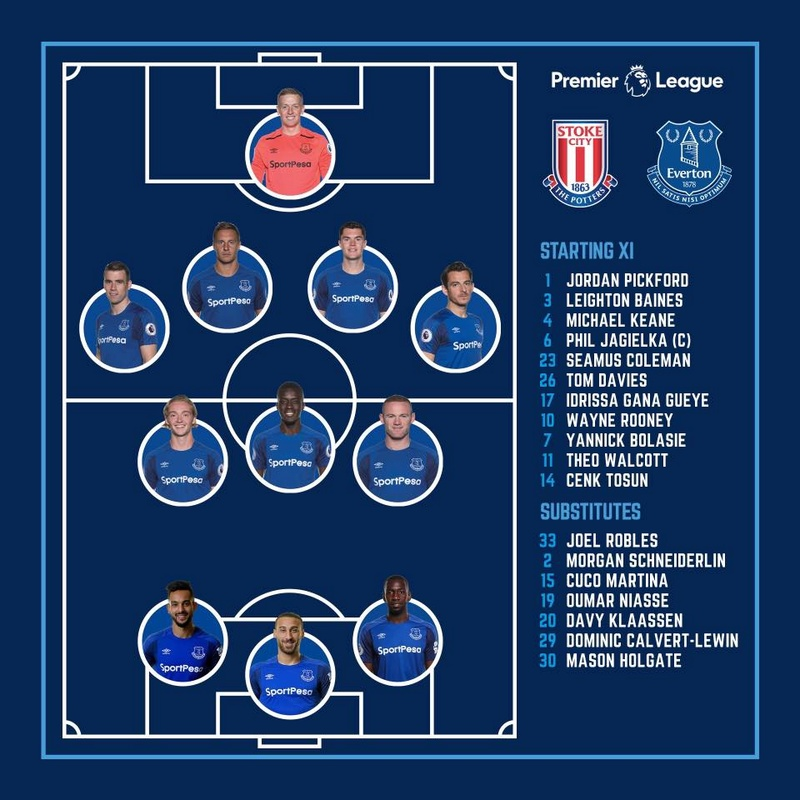 Stoke City v Everton. 29258410