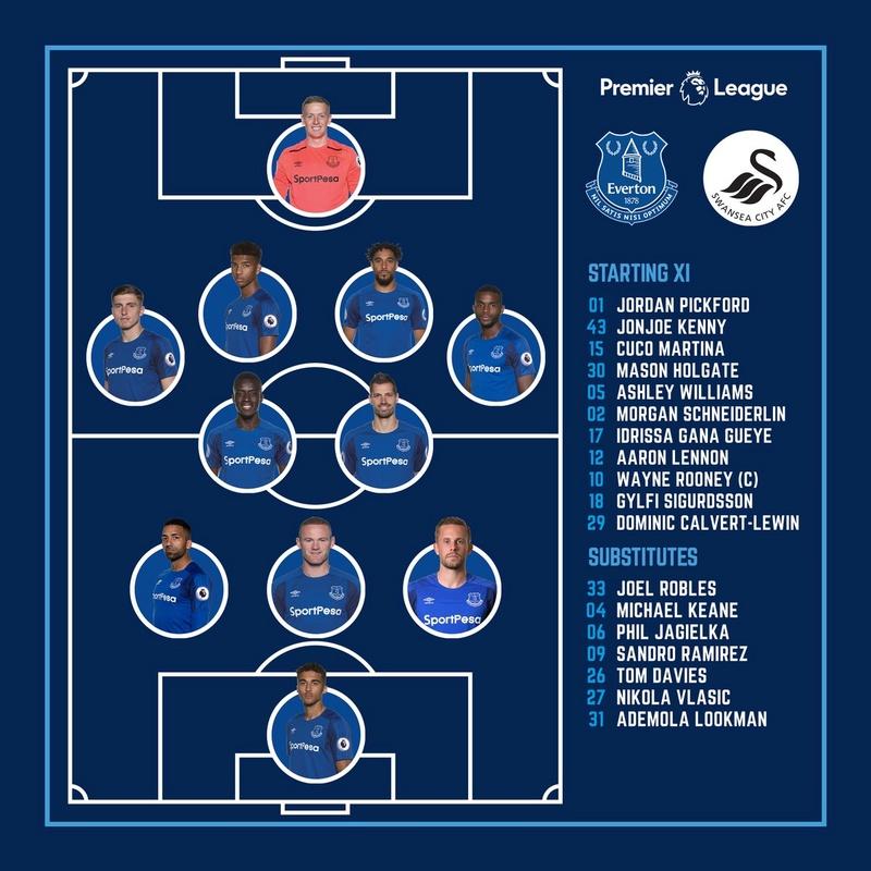Everton FC v Swansea Drwcnj10