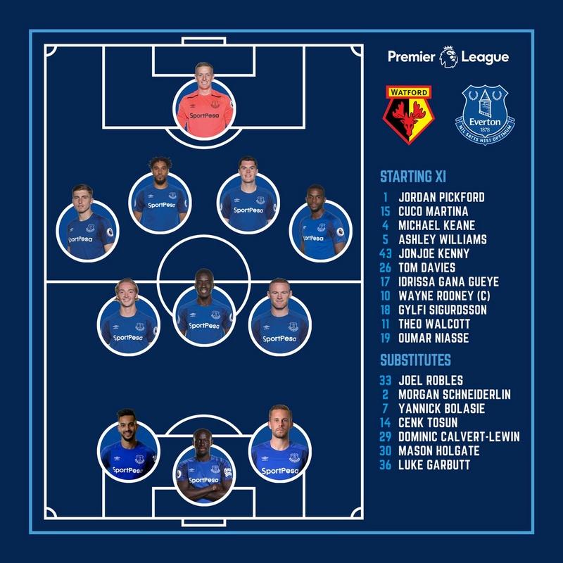 Watford vs Everton Dw0emp10