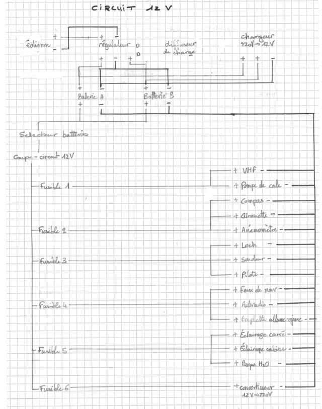 Circuit 12V