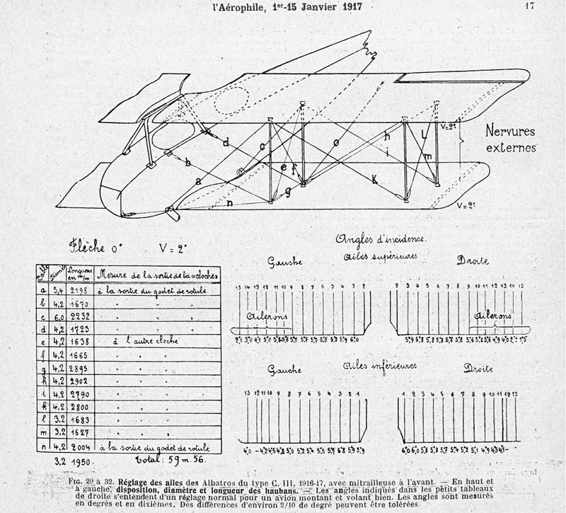 [cage à poules ] - Albatros D III - Eduard - 1/48ème. Terminé - Page 2 Albatr10