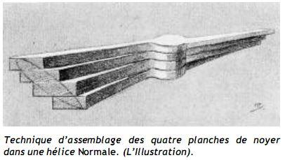 représenter une hélice en bois Hylice10