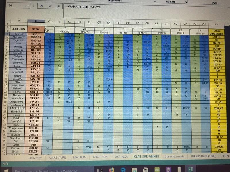 classement general 2018 Eb262210