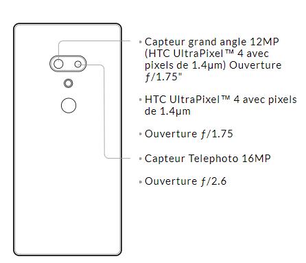 [INFO] Spécifications et caractéristiques du HTC U12+ Appare10