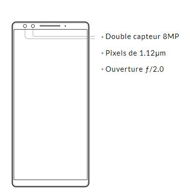 [INFO] Spécifications et caractéristiques du HTC U12+ Appare11