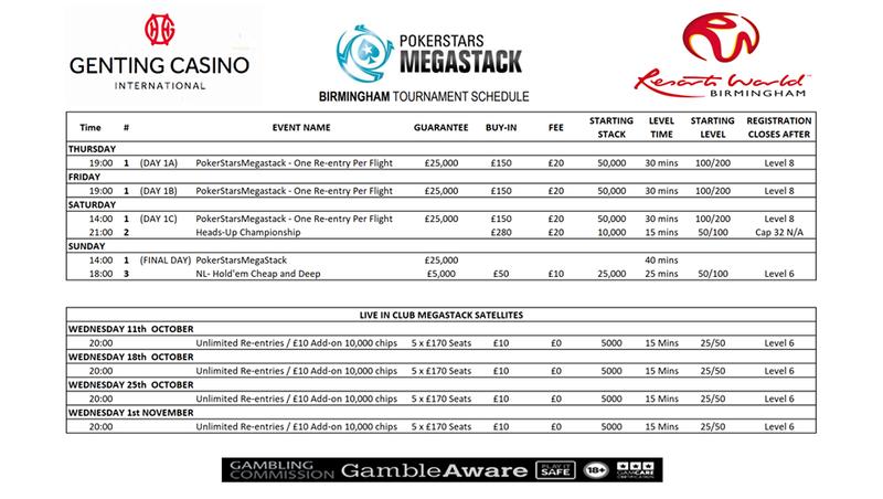 Pokerstars Megastack at Genting Resortsworld Megast10