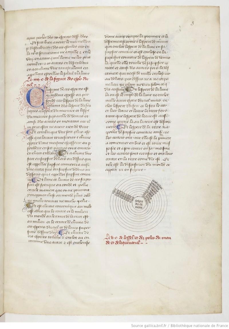 Nicole Oresme et l'astronomie en 1350 Page_310