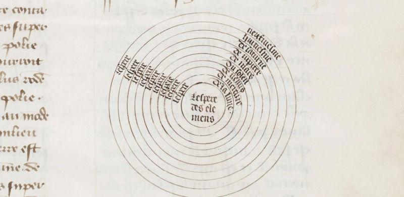Nicole Oresme et l'astronomie en 1350 Page_311