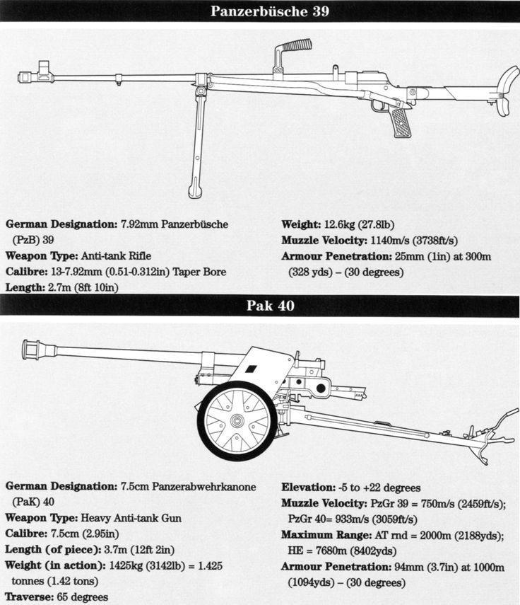 PanzerAbwerKanone de 7,5cm modèle 40 (PAK40) Cdfb6310