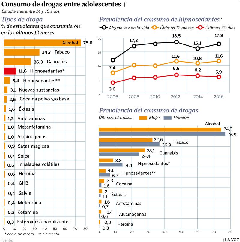 Libre comercio, sus repercusiones en el tráfico de drogas. - Página 5 Gm26p210