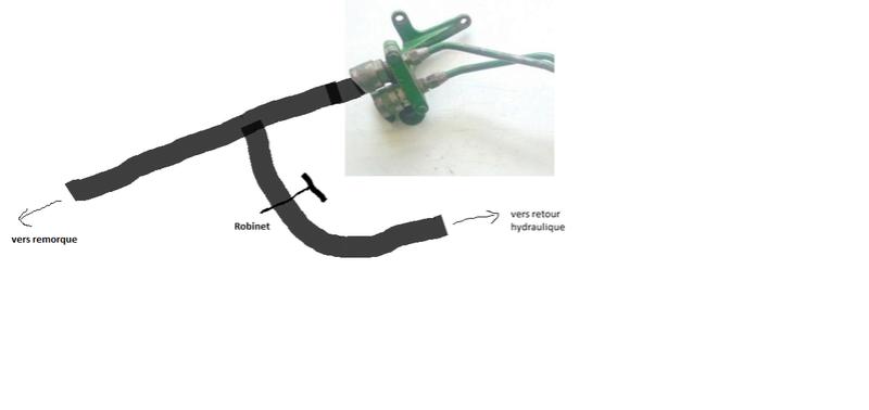 Hydraulique de remorque Systym12