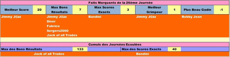 Classement Final Concours de Pronos L1 Saison 2017-2018 - Page 4 Failig13