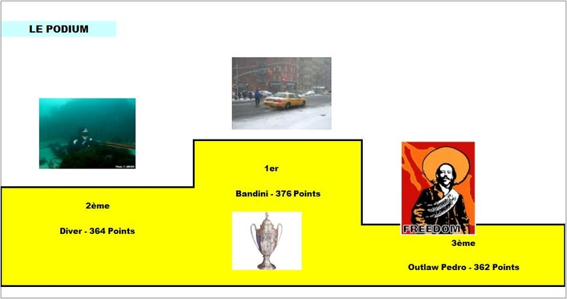 Classement Final Concours de Pronos L1 Saison 2017-2018 - Page 4 Podlig13