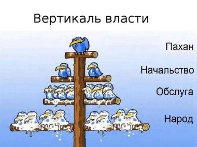Куда движется Россия? - Страница 23 Vert_v10