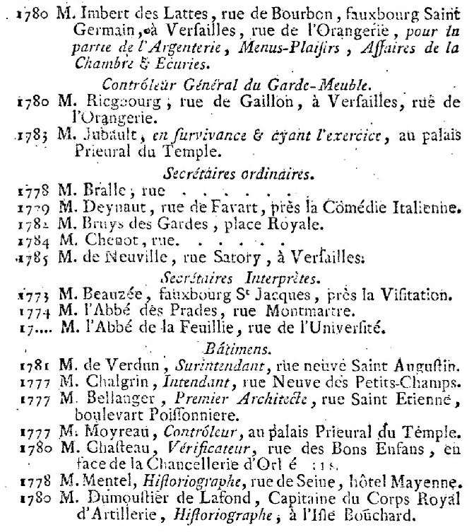 Artois - 1er janvier 1789: Maison de Monseigneur le Comte d'Artois 1154