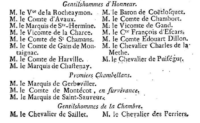 Artois - 1er janvier 1789: Maison de Monseigneur le Comte d'Artois 291