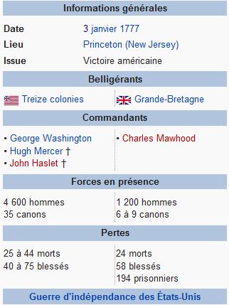 03 janvier 1777: bataille de Princeton Captu193