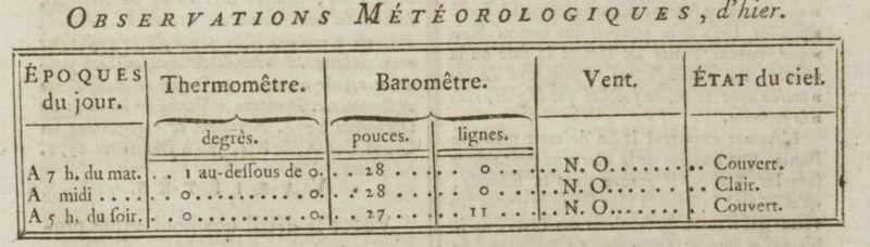 06 janvier 1777: Météo Mytyo11