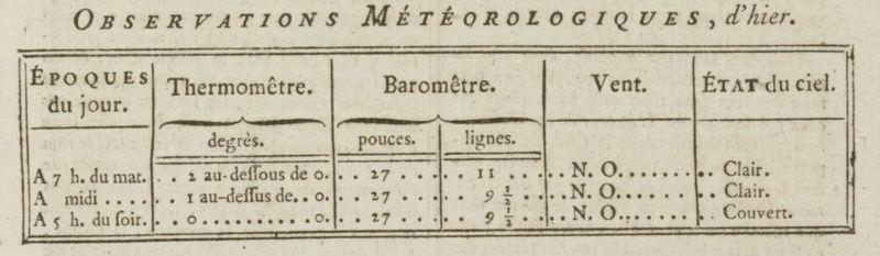 07 janvier 1777: Météo Mytyo12