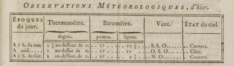 08 janvier 1777: Météo Mytyo13