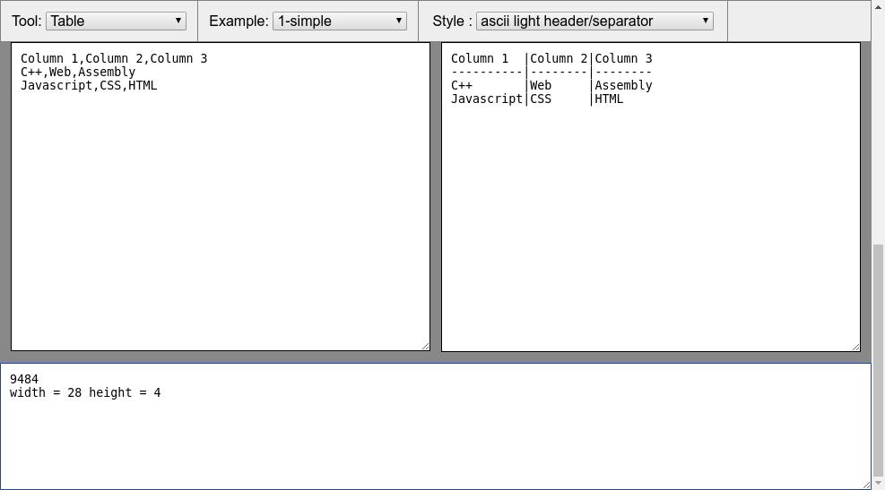 Diagon: Générateur d'ASCII art interactif. 2018-024