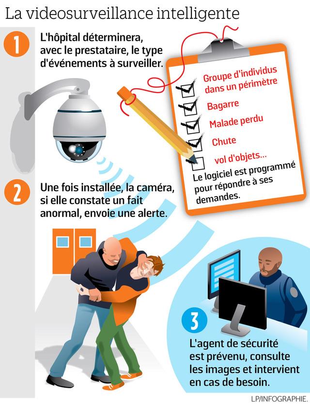 Vidéoprotection - Parlons-en... - Page 4 2aae6d10