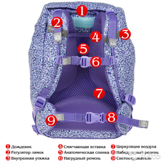 Рюкзак для девочки Beckmann! Без орга и доставки. 41637510