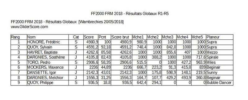 Concours FF2000 à FRM  Result11