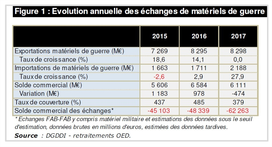 Industrie de defense Française - Page 26 2064