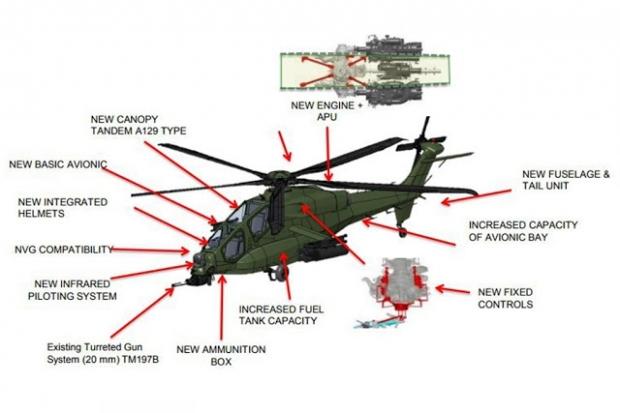 Hélicoptères de combats - Page 8 5325