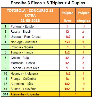 triplas - Totobola - Prognósticos para o concurso 11_Extra/2018 Con_1110